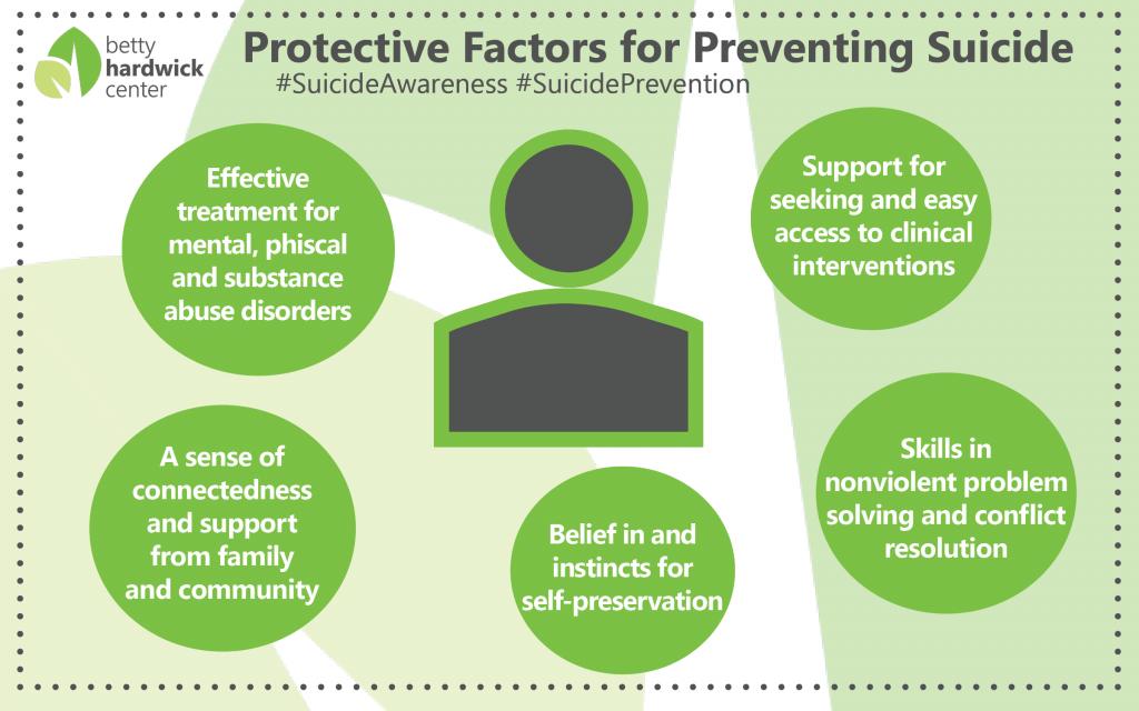 protective factors suicide