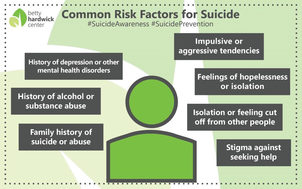common risk factors suicide